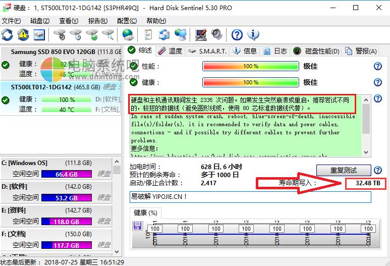 硬盘哨兵 Hard Disk Sentinel Pro v5.50.9 中文版附注册机
